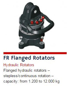 FR Flanged Rotators