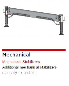 Mechanical Stabilisers